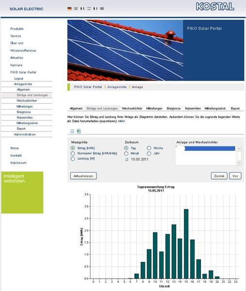 Elektro M. Guggenmos Seiten Datenübertragung auswertung